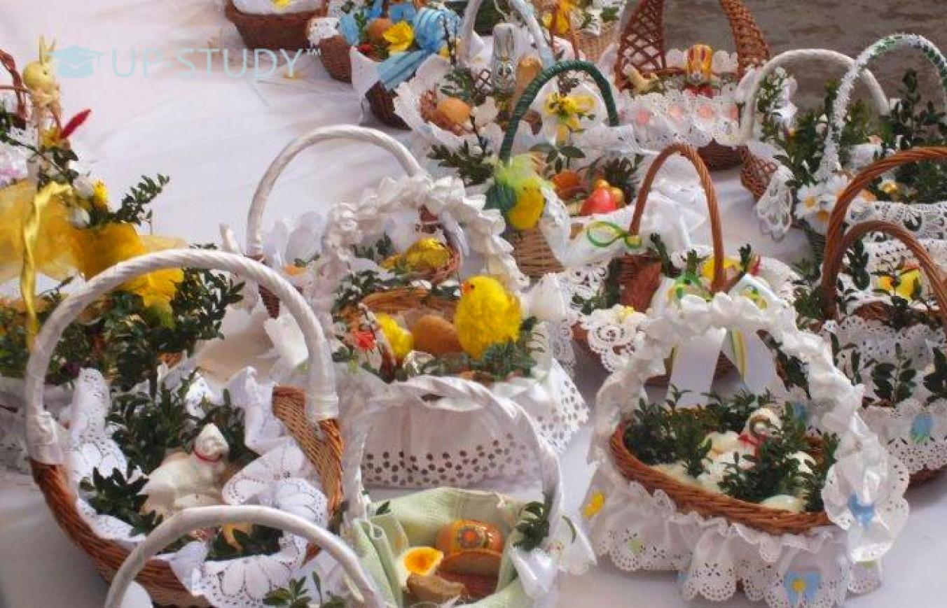 Великодні Свята у Польщі та вихідні дні цього періоду