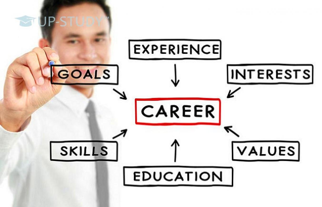 П'ять помилок, які сповільнять кар'єру