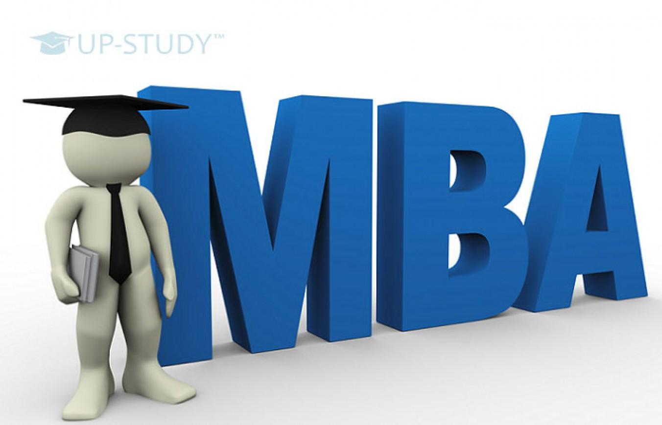 Програми MBA у Польських ВНЗ